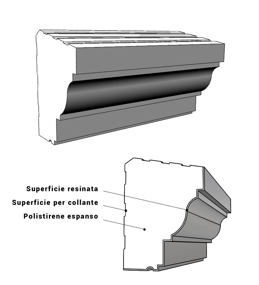 Particolare costruttivo Cornicione sottogronda ad angolo inclinato con descrizione