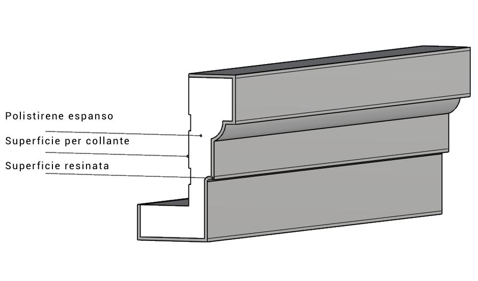 Particolare costruttivo cornici porte finestre oblò con IMBOTTE