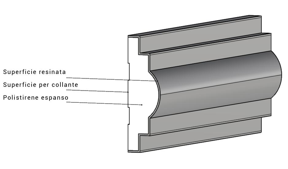 Particolare costruttivo per cornici porte finestre oblò